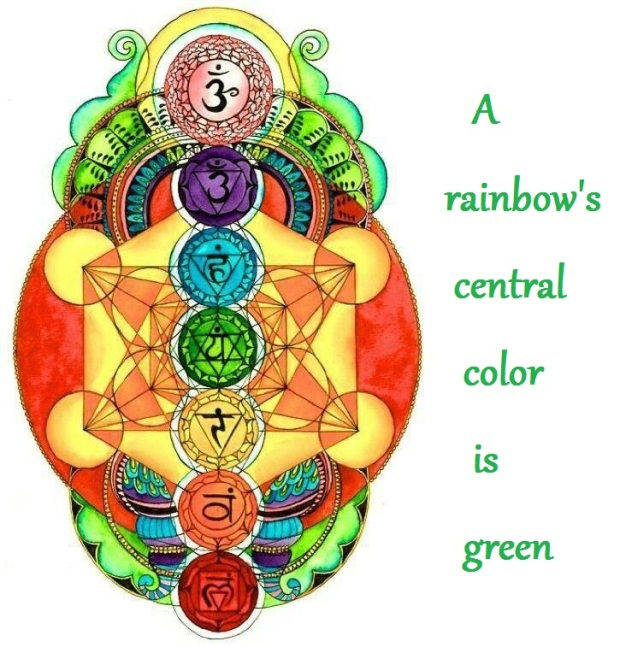 chakras with message